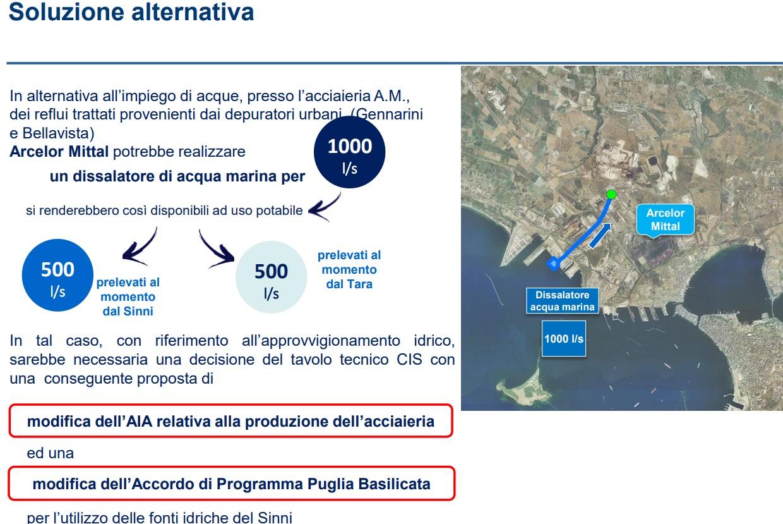Asset Regione Puglia